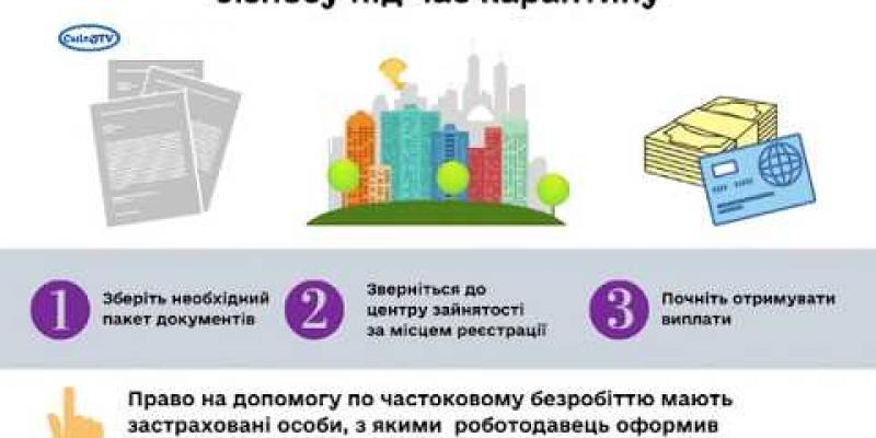 Вбудована мініатюра для Допомога малому та середньому підприємництву